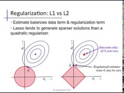 Linear regression (6) Regularization - YouTube