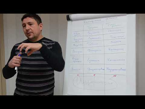 Принятие управленческих решений в системе менеджмента №10