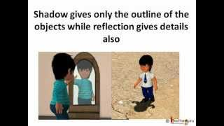 Science - Light - Difference between shadow and reflection - English
