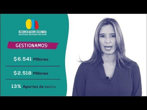 Corporación Reconciliación Colombia || RESULTADOS 2018