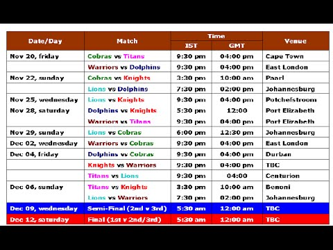 Ram Slam T20 Challenge 2017 Schedule Time Table