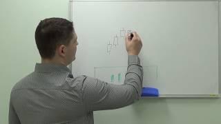 Рожновский. Использование индикаторов горизонтальных объемов на Форекс. Стратегии на их основе
