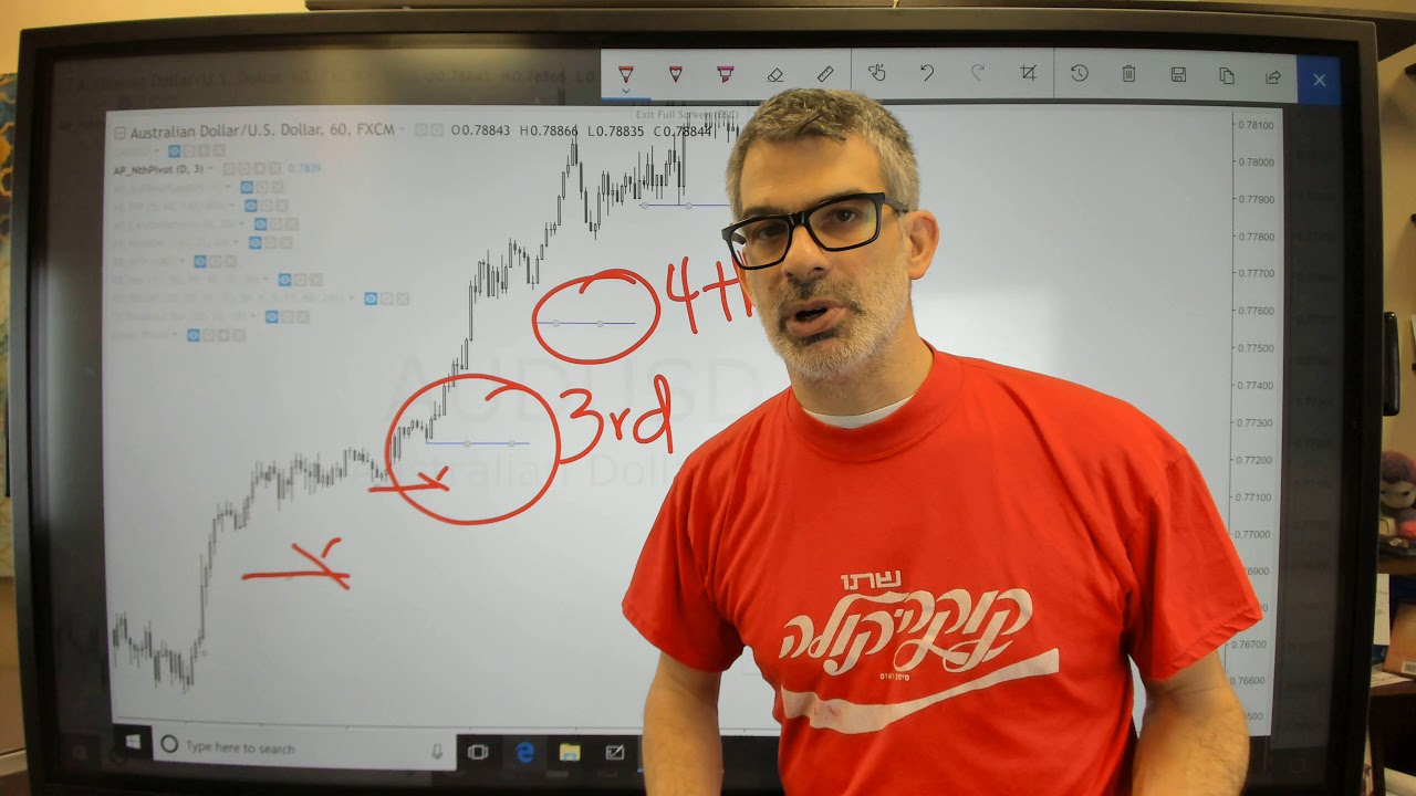 The Nth Pivot Indicator on TradingView by Rob Booker