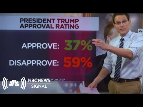 Is President Donald Trump A Shoo-In For 2020? | NBC News Signal