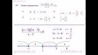 Экзамен по алгебре 10 класс. Задача А8.