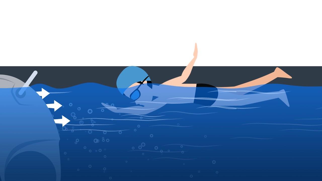 Endless Pool Fitness Systems Swim Machine