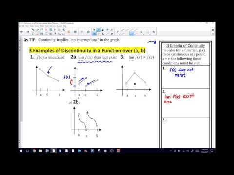 AP Calculus AB  - Section 1.4  - Continuity (Introduction)