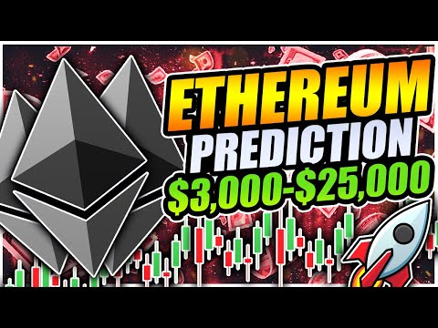EMERGENCY!!! ETHEREUM GOING TO $3,000 IN APRIL!!!! (next trade revealed)