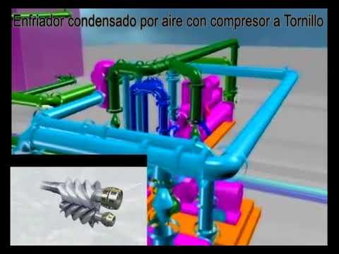 ENFRIADOR COMPRESOR A TORNILLO X AIRE VIDEO thumbnail