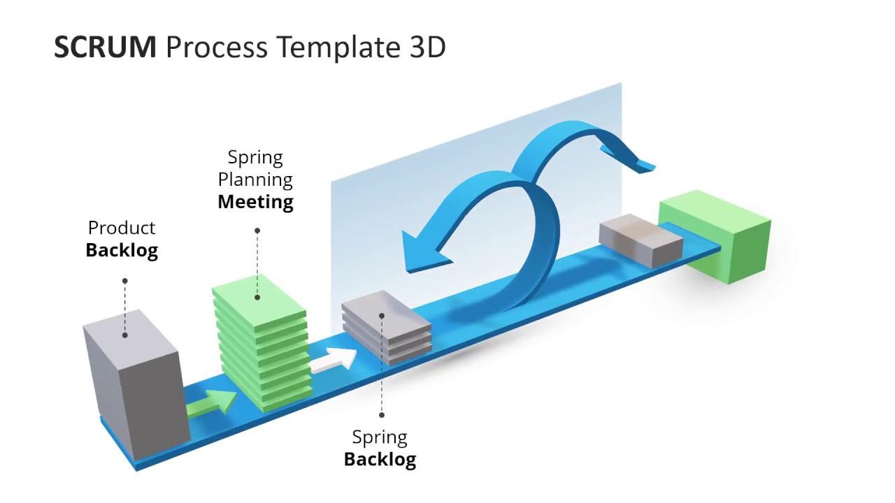 small resolution of fishbone diagram agile