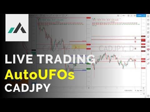 membuat-trading-plan-menggunakan-autoufos-cadjpy