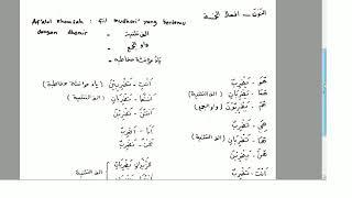Download Video Ngaji Kitab Jurumiyah Bagian 9 Tanda Rofa; Alif dan Nun MP3 3GP MP4