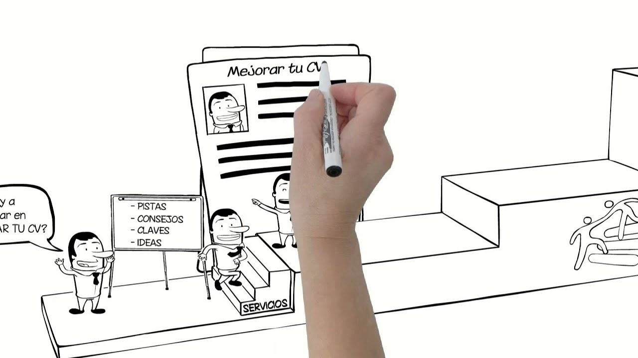 2. Cómo hacer un buen currículum / CV / Hoja de vida, con ...