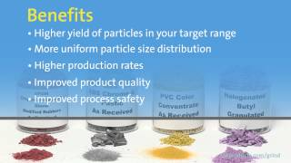 Having trouble grinding/milling? PolarFit® cryogenic grinding solutions could be the answer!
