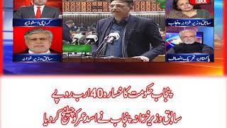 PTI's Mini-Budget or Economic Reform Package???