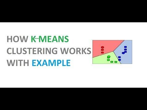kmeans clustering algorithm part1