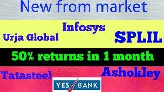 Infosys,Tatasteel,SPLIL,Ashokley,yesbank,urjaglobal,#sharemarket