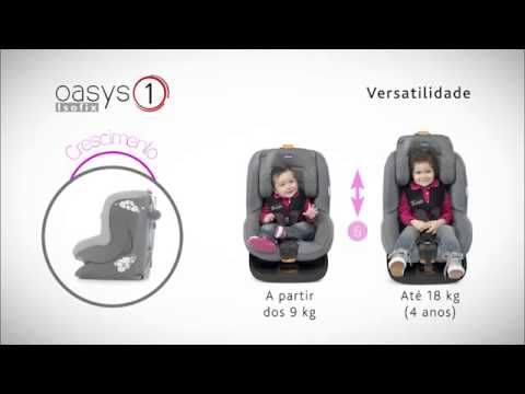 chicco oasys 1 isofix kindersitz testsieger 9 18 kg. Black Bedroom Furniture Sets. Home Design Ideas