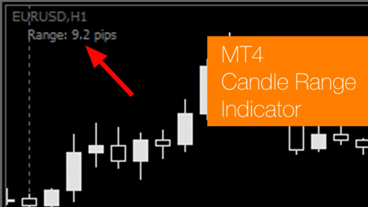 How To Show Exact Mt4 Candle Range On Mouseover Metatrader 4