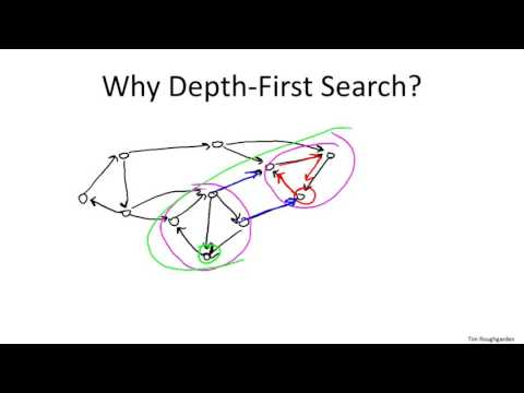 048 10   7   Computing Strong Components The Algorithm 29 min