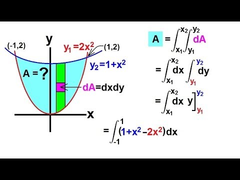 �z�9k���-9��9��y��_Calculus-Integration:DoubleIntegrals(2of9)Example1:y=2x^2andy=1+x^2-YouTube