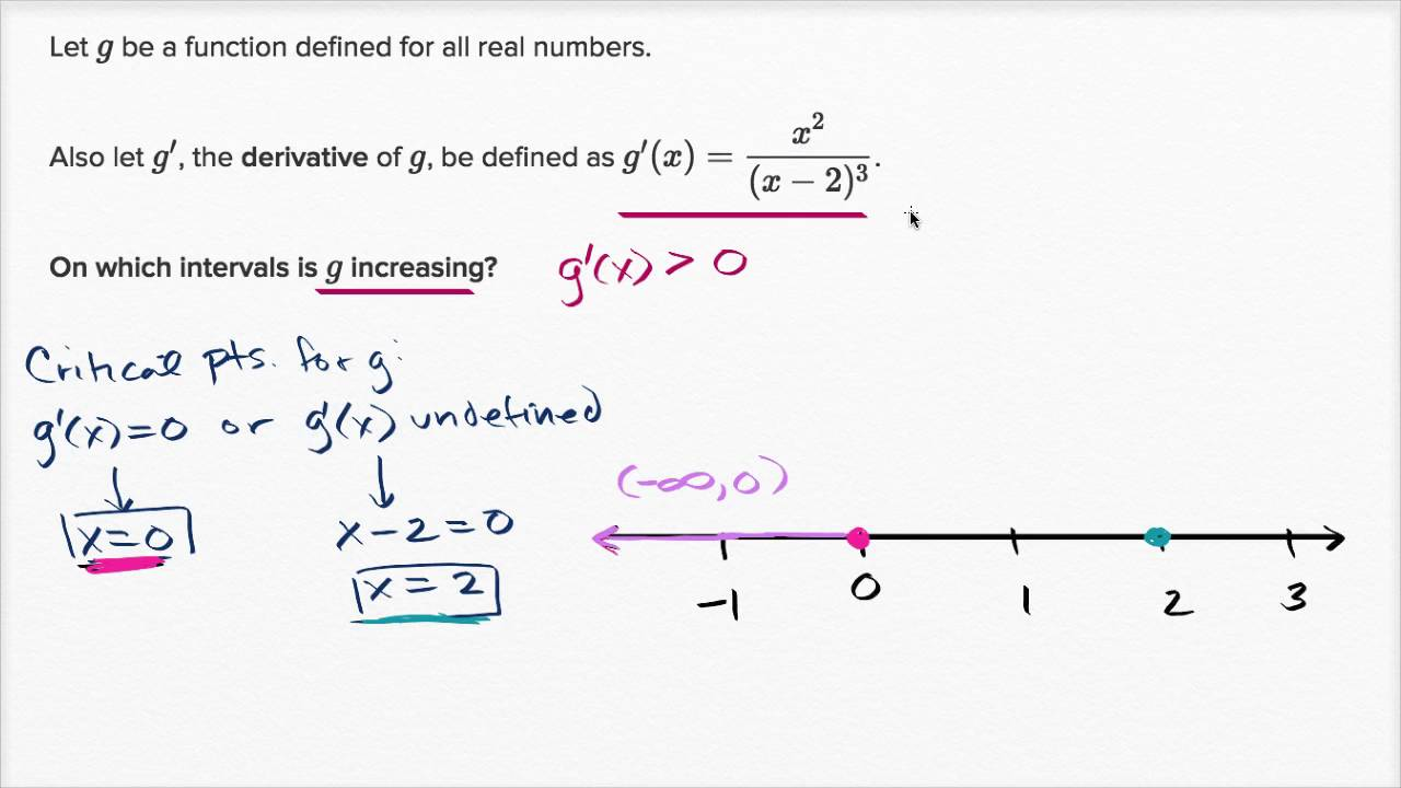 Finding increasing interval given the derivative (video