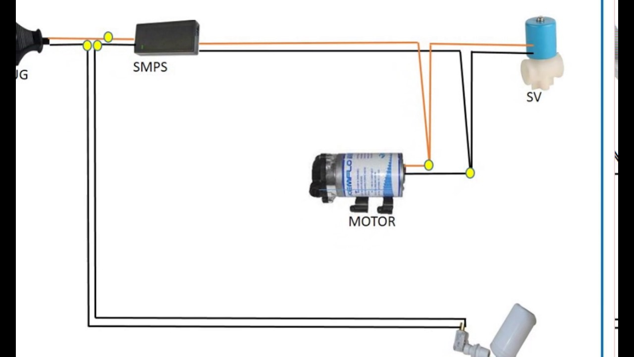 maxresdefault ro electrical connection diagram youtube wiring diagram of ro water purifier at gsmx.co