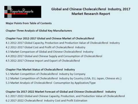 Cholecalciferol Industry 2022 Global Forecasts with a Focus on Chinese Market