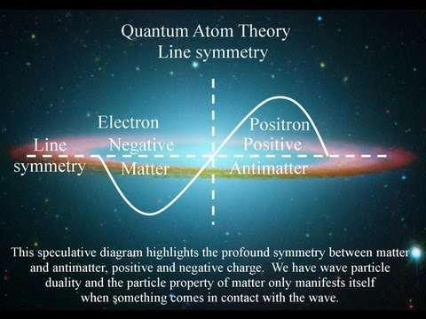 Quantum Chaos and the nature of reality