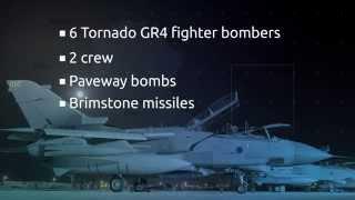Iraq Airstrikes: RAF Tornado Jets on Standby in Cyprus - 5 News