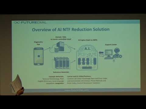 AI Solutions for Telecom in Managing Handsets, IoT Devices, and Others