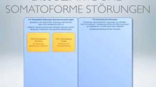 Differenzierung Dissoziative und Somatoforme Störungen