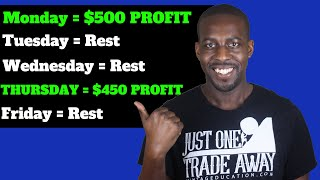 Trading Forex For Beginners The Basics - $400 Profit In One Day