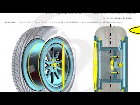 INTRODUCCIÓN A LA TECNOLOGÍA DEL AUTOMÓVIL - Módulo 9 (18/21)