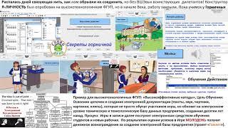 Электронный конструктор Я-ЛИЧНОСТЬ - Обучение Словом и Делом в среде Authorware