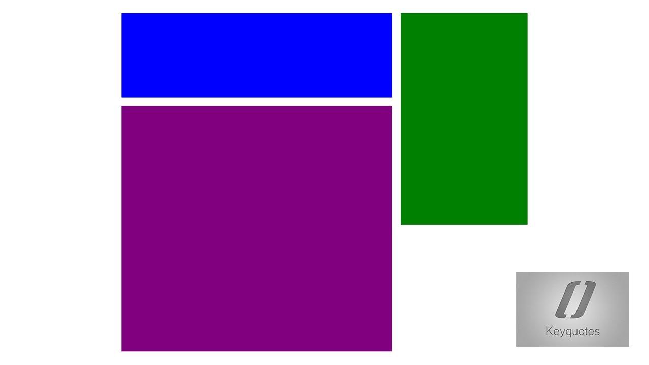 tutorial html y css | posicionamiento de divs en el contenedor ...