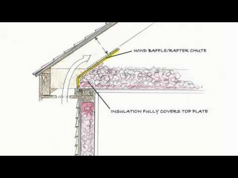 Opal Enterprises - How To Check If Your Roof Intake Ventilation Is Being Blocked