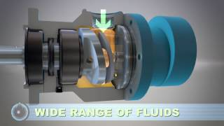 Inside the Checkball Hydraulic Pump: Design and Operating Advantages