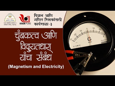 चुंबकत्व आणि विदुयतधारा यांचा परस्पर संबंध (Relation between electricity and magnetism)