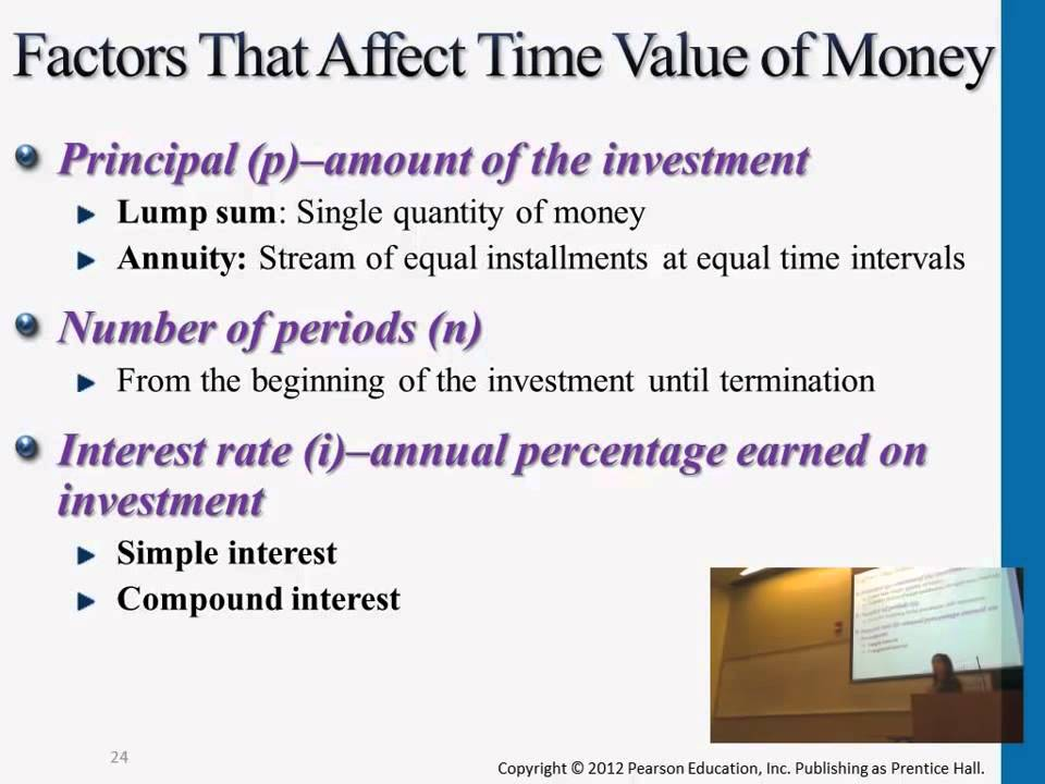 Factors That Affect Time Value of Money - YouTube