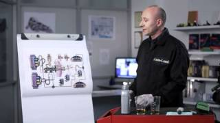 Автосервис AutoLand Моторная 57. Тормозная система.(Автосервис AutoLand Моторная 57: компьютерная диагностика, диагностика электрики, регулировка развал-схождения..., 2012-06-16T14:08:24.000Z)