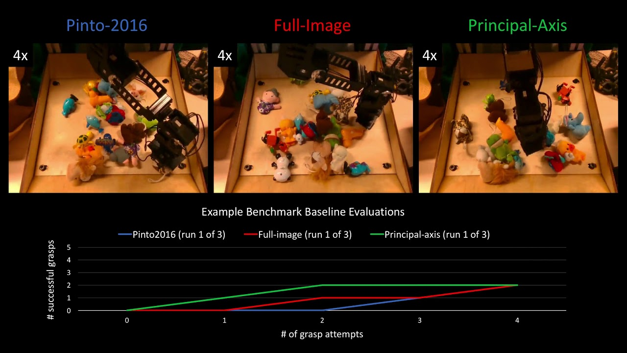 Part 3 – Reinforcement learning for robotics applications