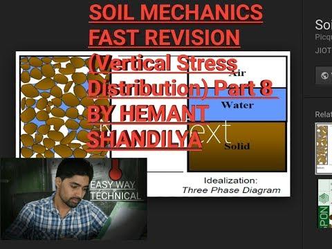 SOIL MECHANICS FAST REVISION PART 8 (STRESS DISTRIBUTION) FOR OBJECTIVES
