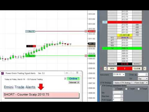 3 Types of Emini Scalp Trades
