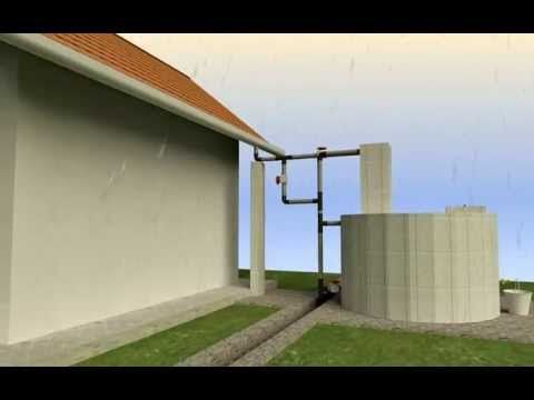 "Animation of Rainwater harvesting using ""ferro-semen"" system"