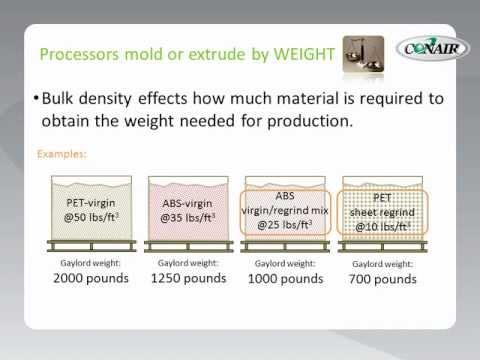 Understanding Bulk Density
