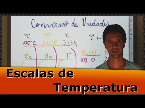 Escalas de Temperatura   Celsius Fahrenheit e Kelvin são Escalas de Temperatura