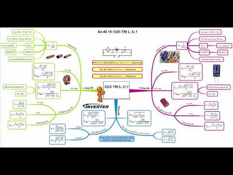 Tổng ôn lý thuyết vật lý 12 || chương 3 điện xoay chiều || ôn thi THPT quốc gia
