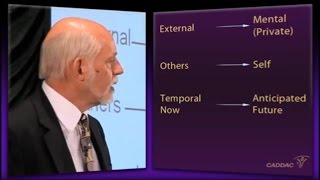 The Neuroanatomy of ADHD and thus how to treat ADHD - CADDAC - Dr Russel Barkley part 3ALL