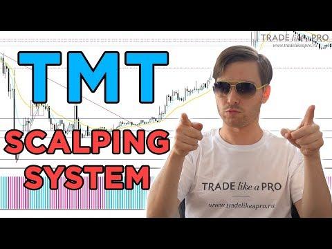 TMT Scalping System - стратегия для форекс скальпинга